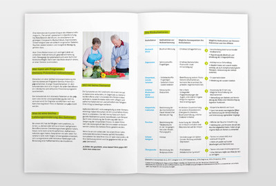 Factsheet (Patienteninformation) Innenseiten