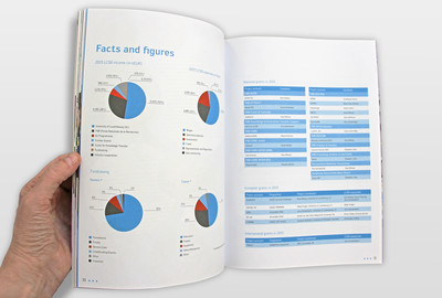 Annual Report 2015 Innenseiten
